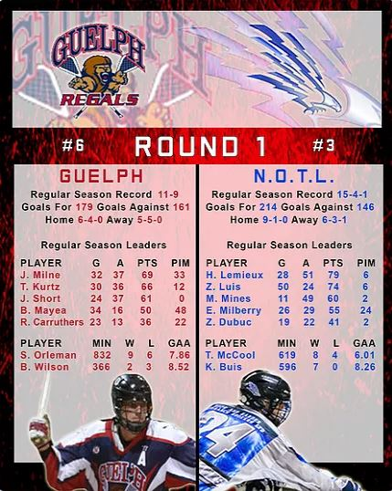 Regals NOTL Playoff Infographic